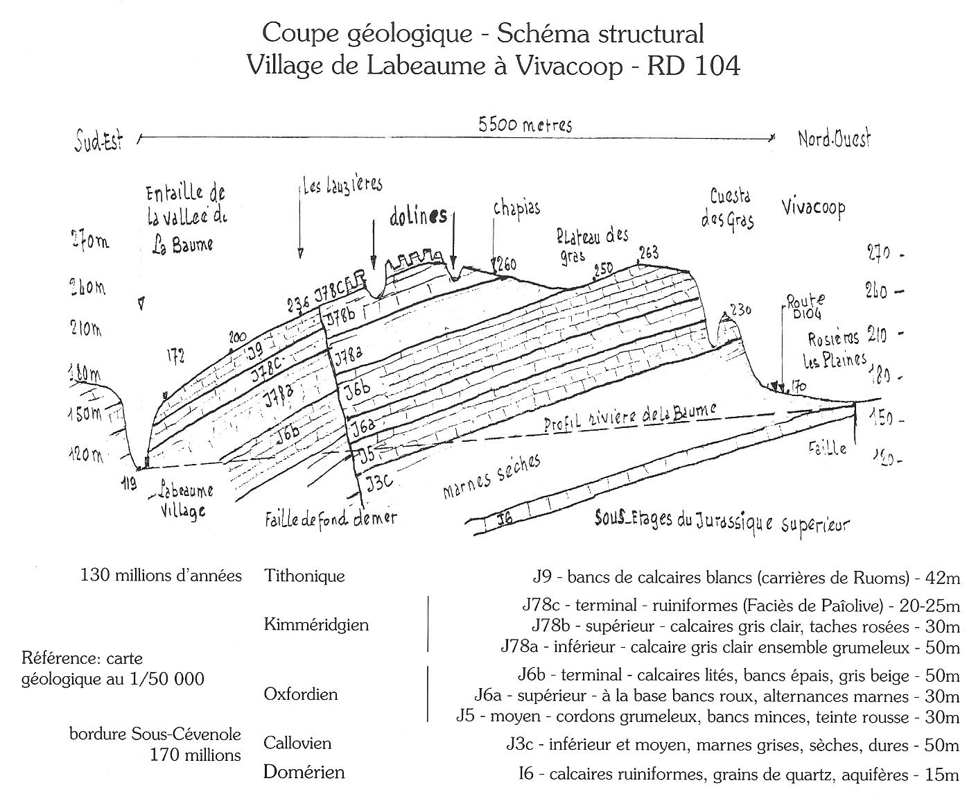 coupe-geologie-labeaume